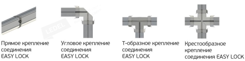 Коннекторы Easy Lock L-trade II 130  Рис. 1